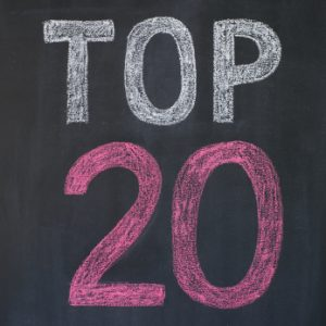 Top 20 Workspace Bliss Articles