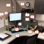 Cubicle transformation